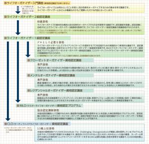スクリーンショット 2015-01-28 11.53.12